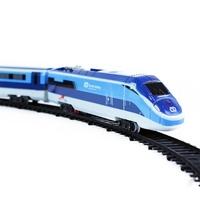 RAPPA - Czech railways